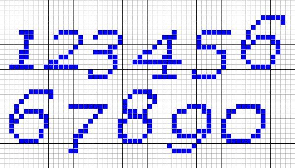 ChiffresJPG dans Numérologie